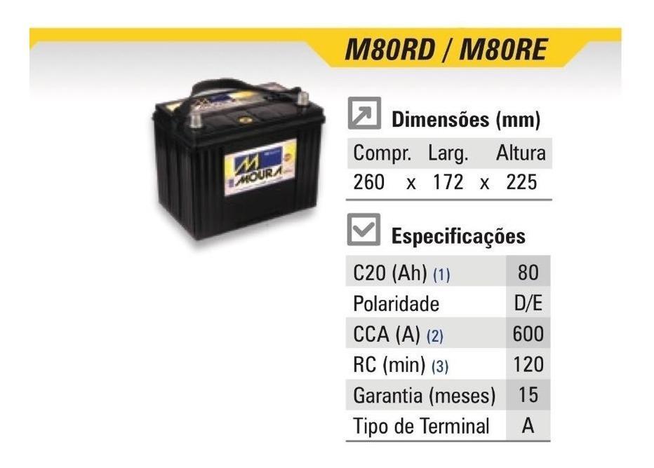 Bateria Moura 80ah tucson sportage